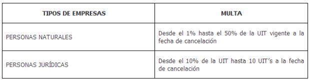 MULTAS Autorizan ejecución de la Encuesta Económica Anual 2013 a nivel nacional