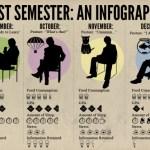 college 101 // social life + studies balance.