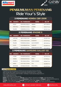 Pemenang Gatsby Ride Ur Style - Alfamart