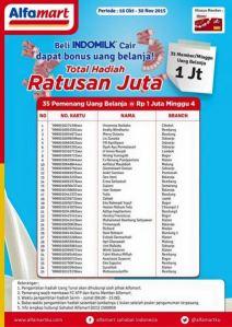 35 Pemenang Uang Belanja @Rp 1 Juta Minggu Keempat (Indomilk-Alfamart)