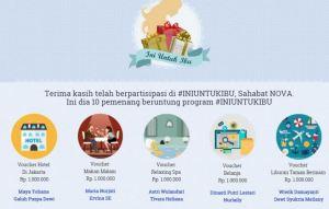 10 Pemenang Hadiah Ini Untuk Ibu (Tabloid Nova)