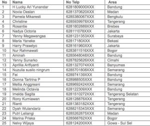 278 Pemenang Sustagen Promo Ekstra Ceria