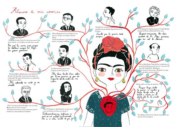Frida-Una biografía..indd