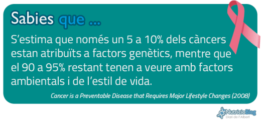 SabiesQue---CancerPrevenible