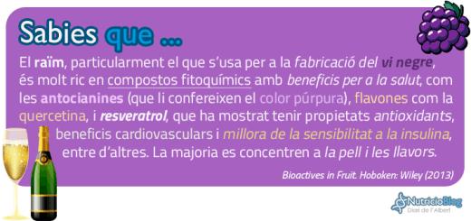 SabiesQue-RaimResveratrol