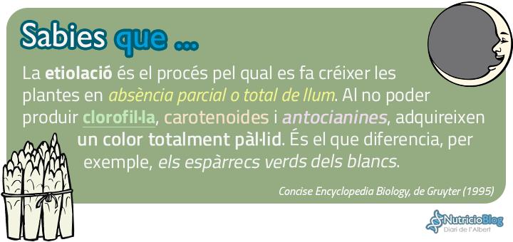 SabiesQue-EtiolacioEsparrecs