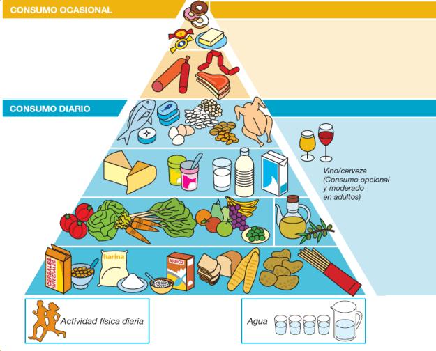Imatge agafada de la Asociación de Diabéticos de Gran Canaria (ADIGRAN)