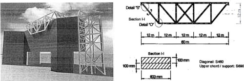 Figure 7: Overview on the Roof Truss of the Sony Centre in Berlin, Germany