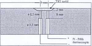 Figure 1: Arrangement to measure the subsurface temperature through the use of thermocouples introduced from the bottom side of the panel.