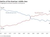 middle-class-decline