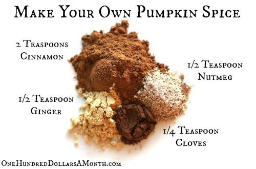 pumpkin spice recipe