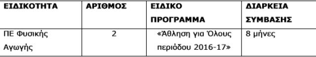 katagrafi