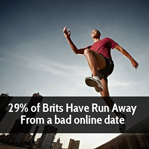 29% of Brits have run away from an online date