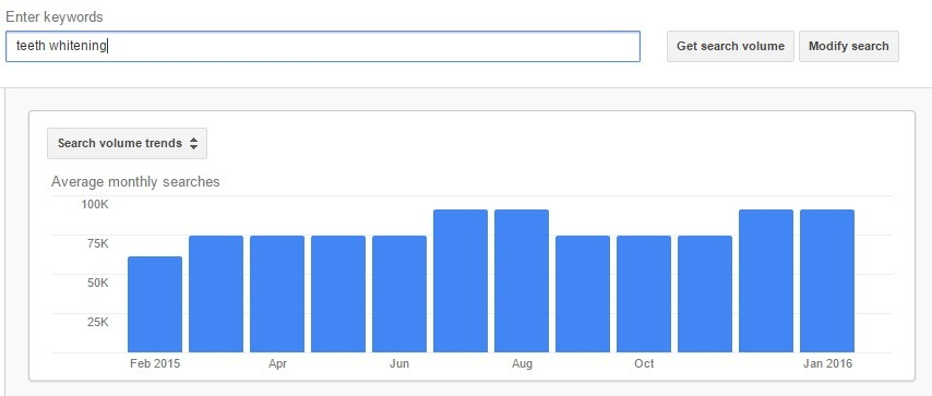 keyword planner results Micro Niche Site