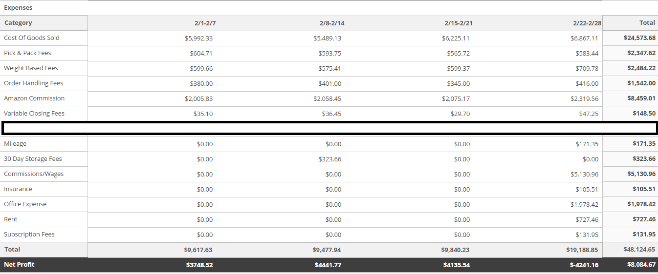 February 2015 Expenses