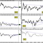 Chart Dump of 11 Long Opportunities