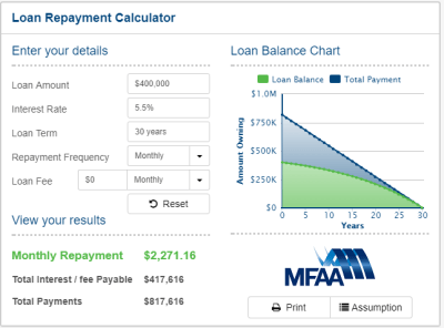 Calculators - On Trac Mortgage Brokers