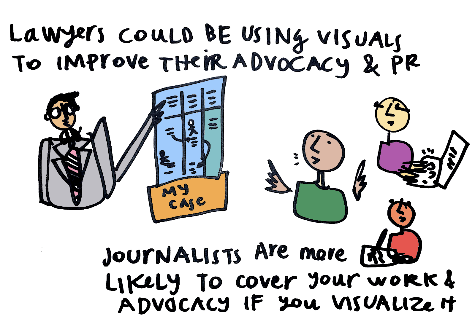 Visual Law Meetup takeaways - use visuals to increase advocacy and pr