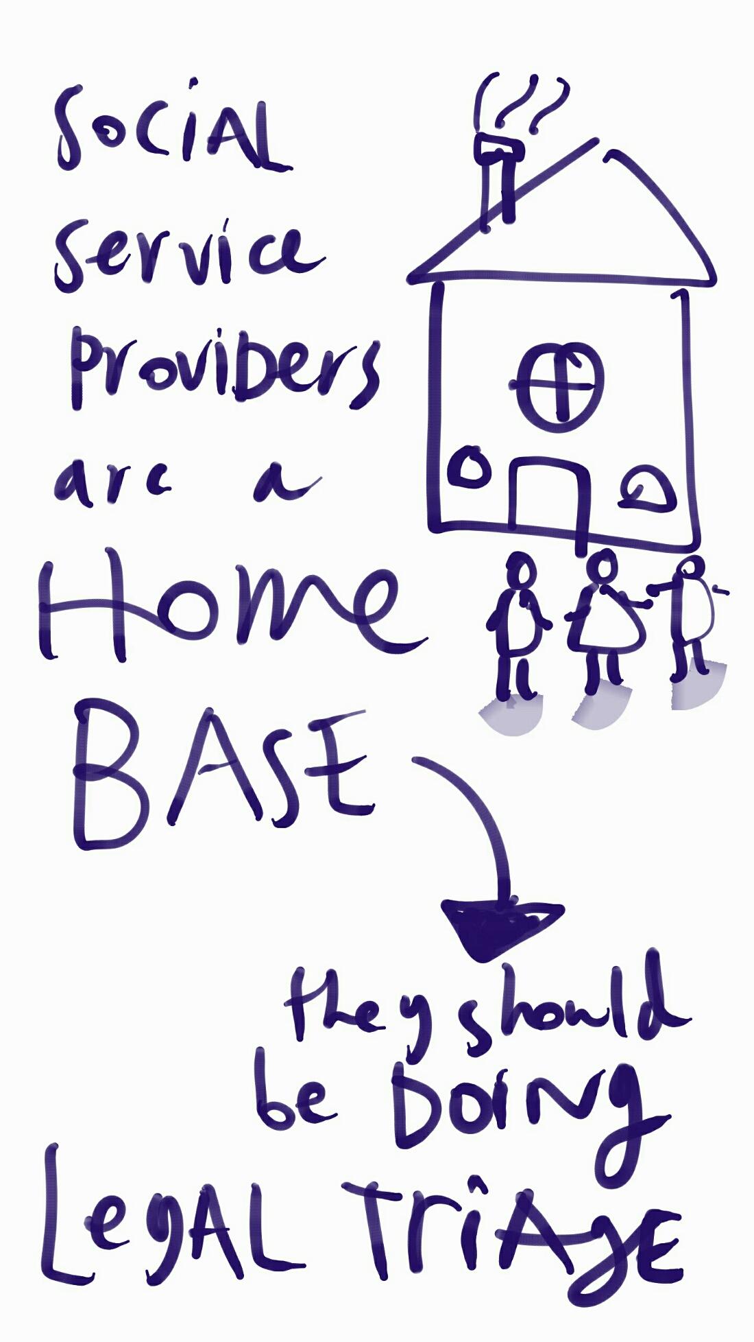 Wpid Wp Original Internet Service Providers