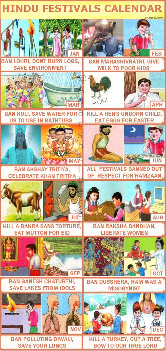 Dear Supreme Court, tell me how to celebrate Hindu festivals