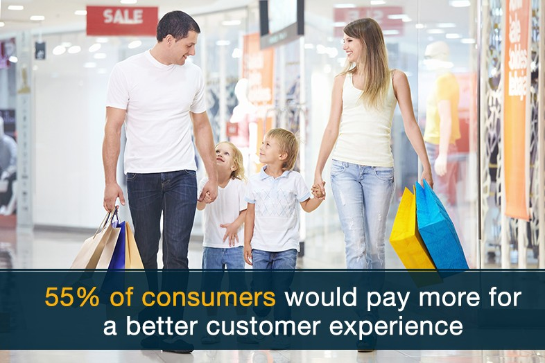 better-customer-experience