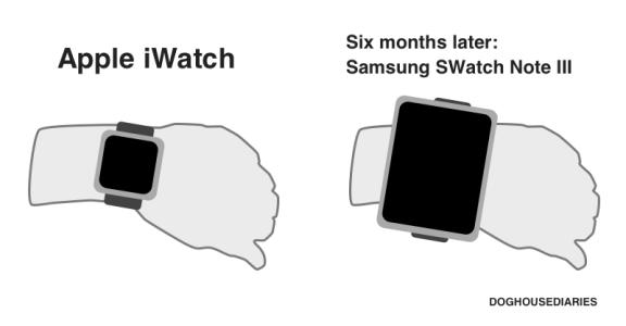 samsung iwatch humor