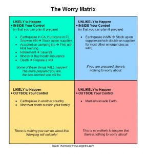 The Worry Matrix