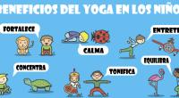 El yoga es una actividad recomendada para todos los niños y niñas. La búsqueda del equilibrio y la armonía constituye una buena base para que, en el futuro, los pequeños […]