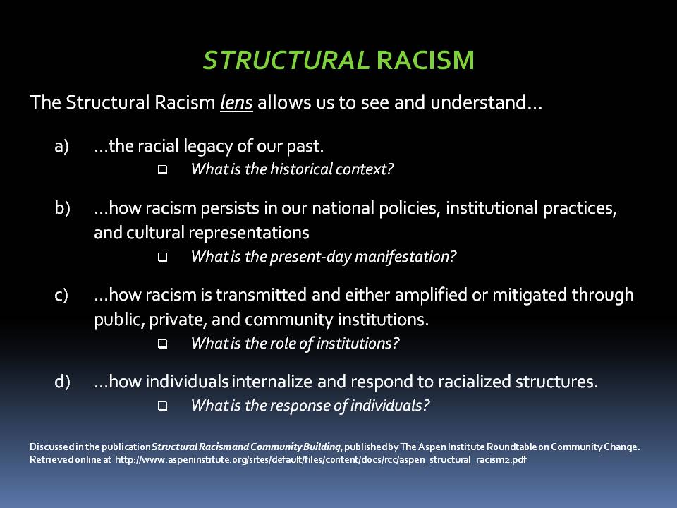 racism must stop essay Thus, racism is a white people problem, not a partisan problem until we as white people understand our own investment in ending racial oppression, there will be plenty of people all across the political spectrum who will say and do racist things and, more dangerously, pass racist policies.