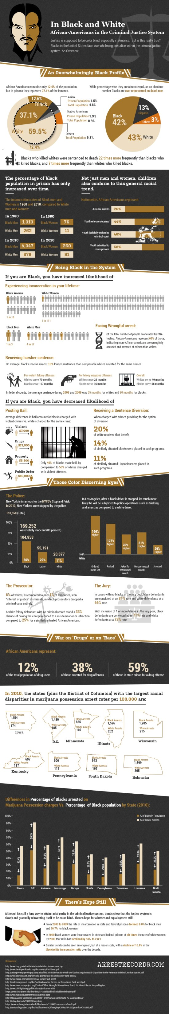 racism and criminal justice system