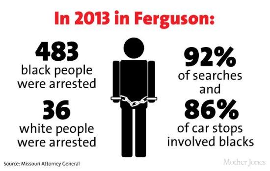 MJ - Ferguson 3