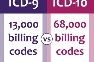 ICD910-011