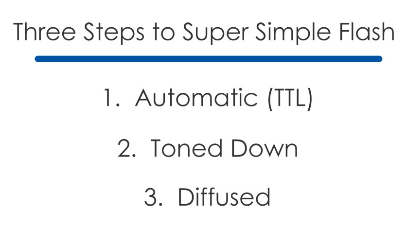 Graphic - Three Steps