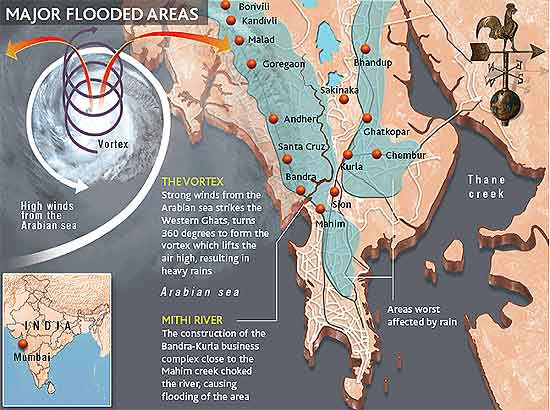 Major Flooded Areas