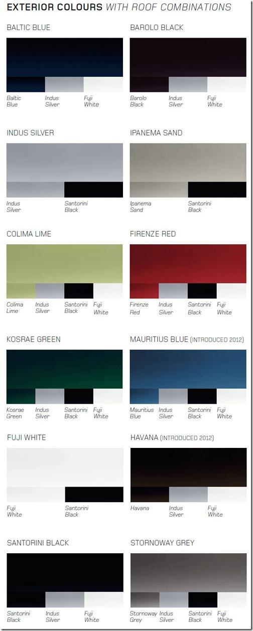 Range Rover Evoque Prestige Exterior Colors With Roof Combinations Rangeroverevoque Ovalnews