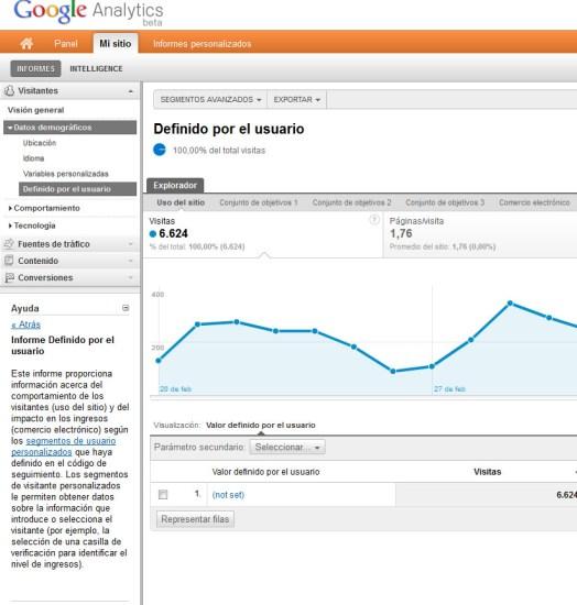 Informes personalizados nuevo Google Analytics