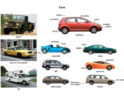 car noun - Definition, pictures, pronunciation and usage notes | Oxford Advanced American ...