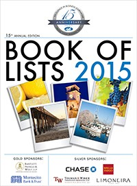 2015 Book of Lists