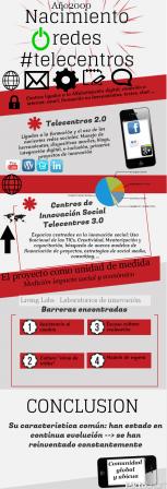 My-Infographic-153x448