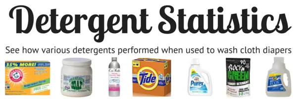 Detergent Statistics