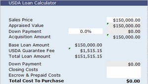 Calculators for Pennsylvania home buyers and sellers