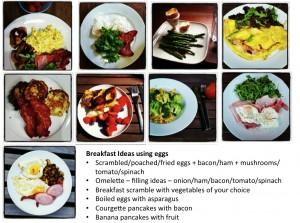 Breakfasts with eggs