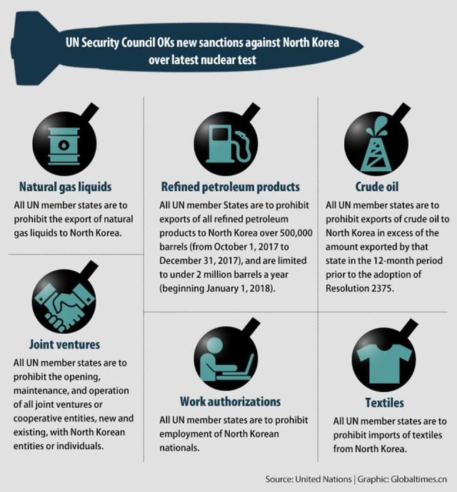 LM.GEOPOL - Us sanctions north-korea II (2017 09 13) ENGL 1