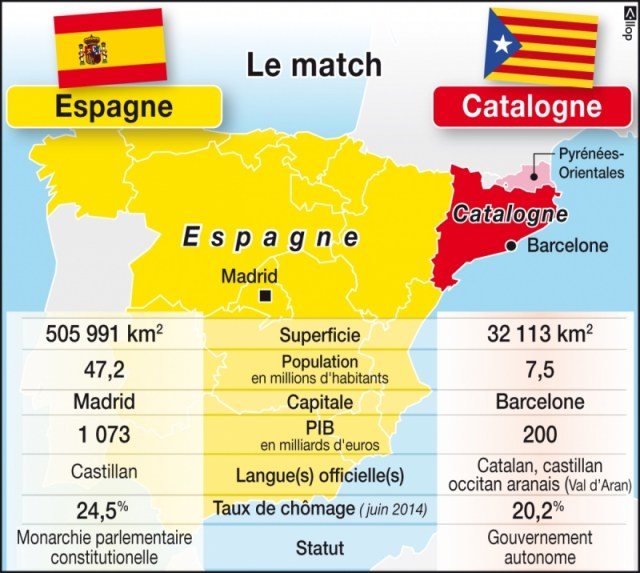 LM.GEOPOL - Catalogne indépendante (2017 10 11) FR (2)