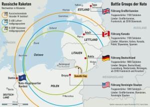 ART.COMPL.GEOPOL - Lituanie schengen militaire (2018 04 22) FR (4)