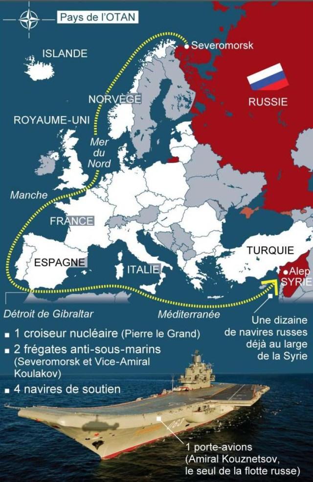 ART.COMPL.GEOPOL - Armée russe du futur III (2018 09 08) FR 2