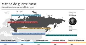 LM.GEOPOL - III-2020-1289 bases navales russes(2020 11 28) FR (4)