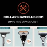 Outside the Longbox: Dollar Shave Club Review