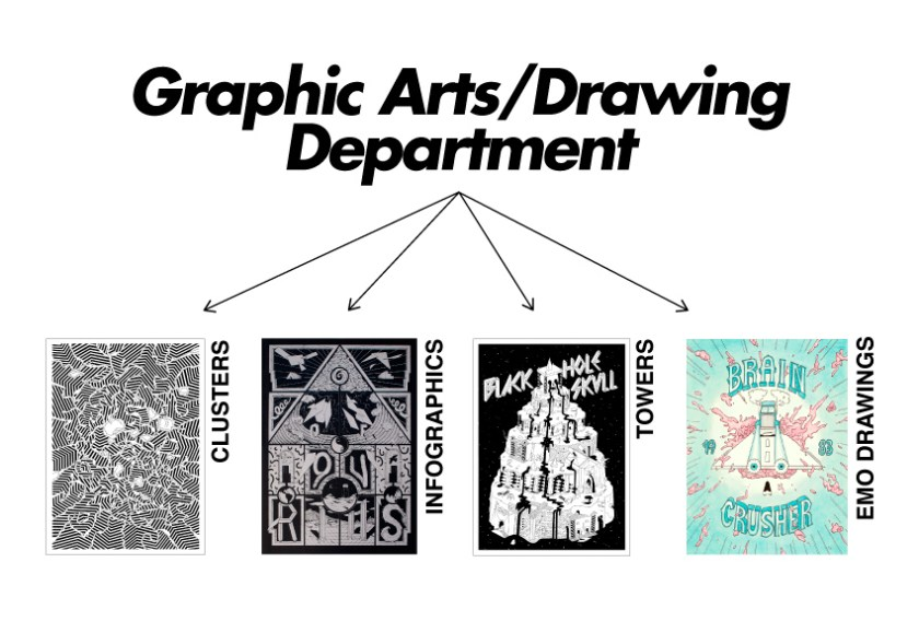 graphicdept