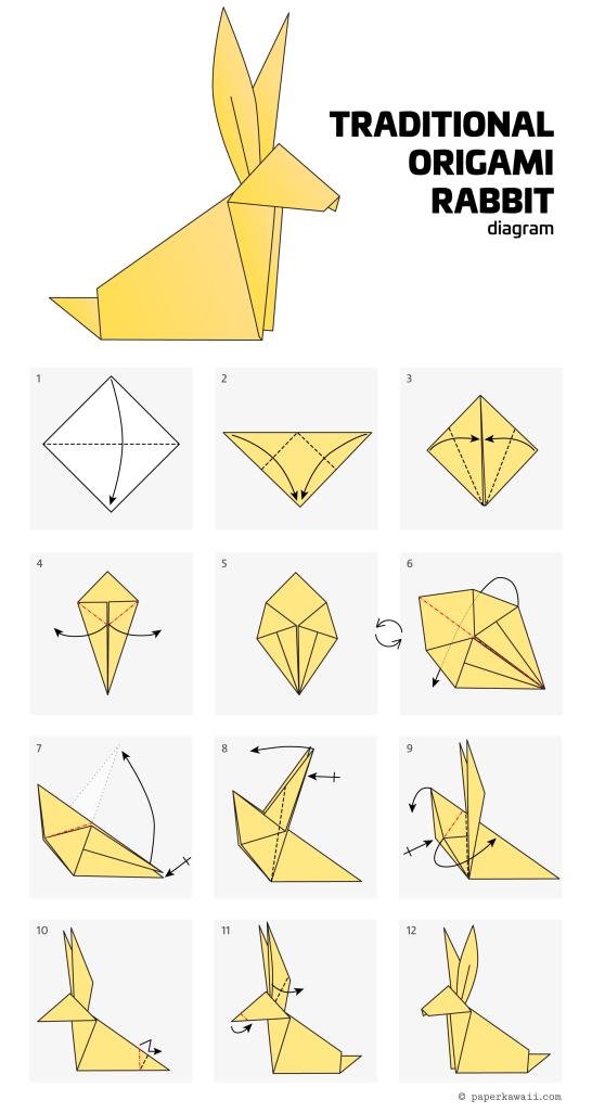 Traditional Origami Bunny Rabbit Diagram - Paper Kawaii #origami #diagram